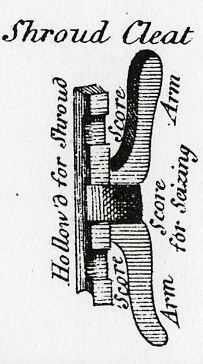 Shroud cleat, from Steel 1794
